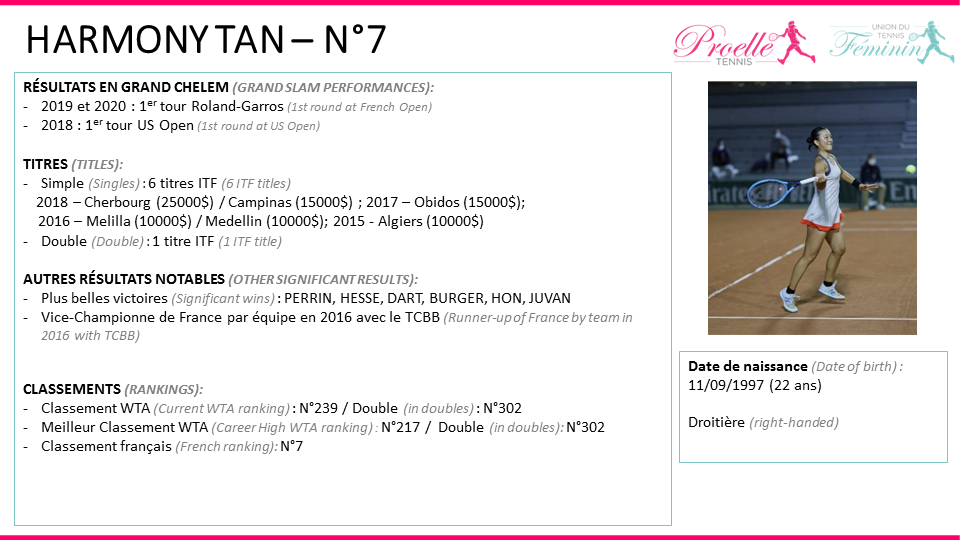 Harmony Yan tennis pro