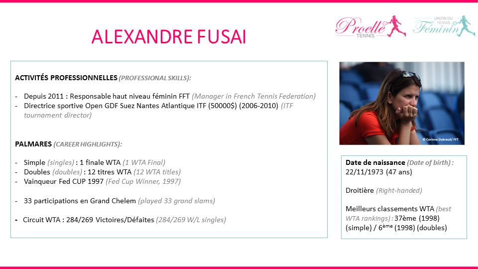 Alexandra Fusai tennis pro