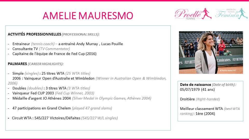 Amelie Mauresmo tennis pro