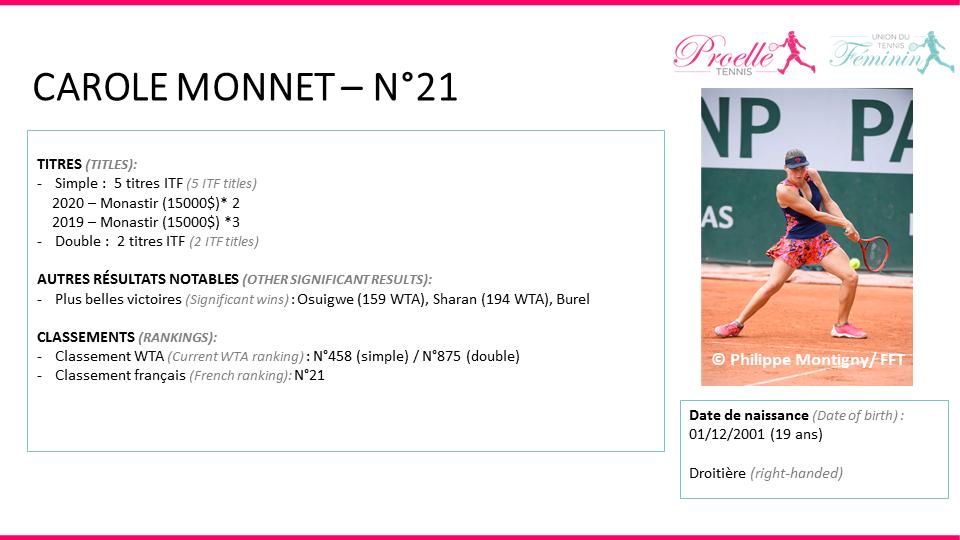 Carole Monnet tennis pro