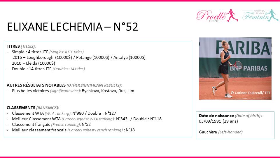 Elixane Lechemia tennis pro