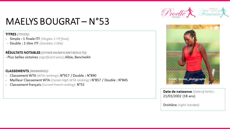 Maelys Bougrat tennis pro