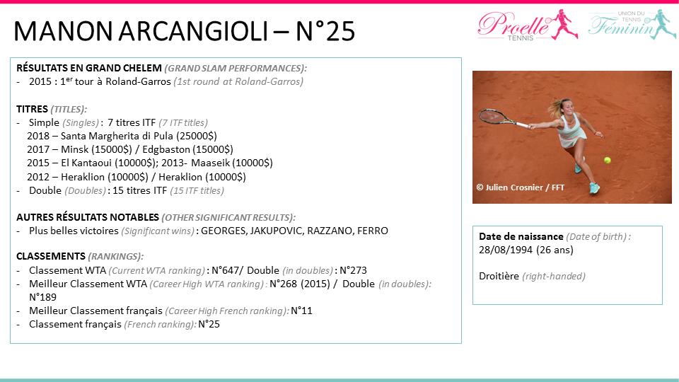 Manon Arcangioli tennis pro
