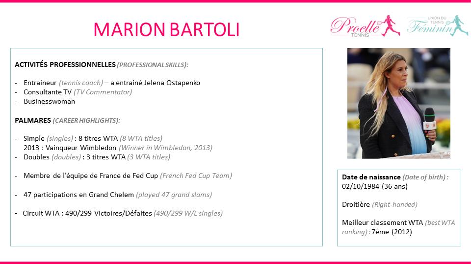 Marion Bartoli tennis pro