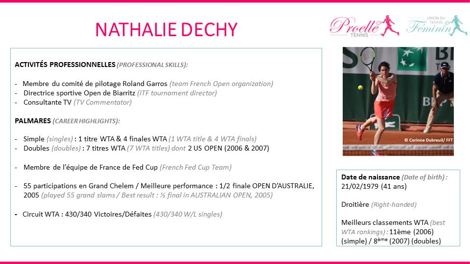 Nathalie Dechy tennis pro