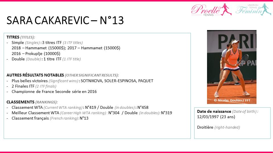 Sara Cakarevic tennis pro