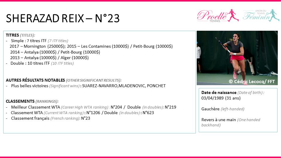 Sherazad Reix tennis pro